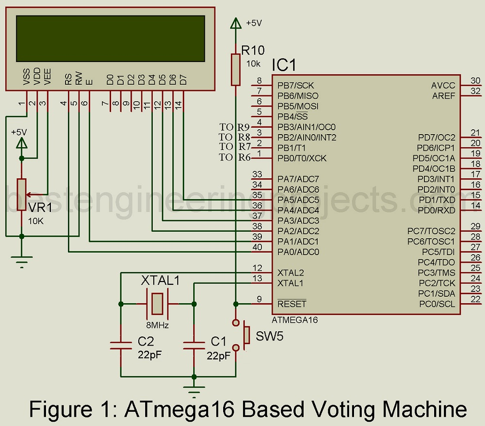 lcd based voting machine Hackers at the defcon voter hacking village taking a look at the software on a diebold voting machine alfred ng/ cnet  a security platform based.
