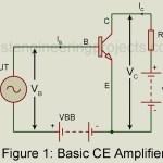 h-parameter Model for Transistor