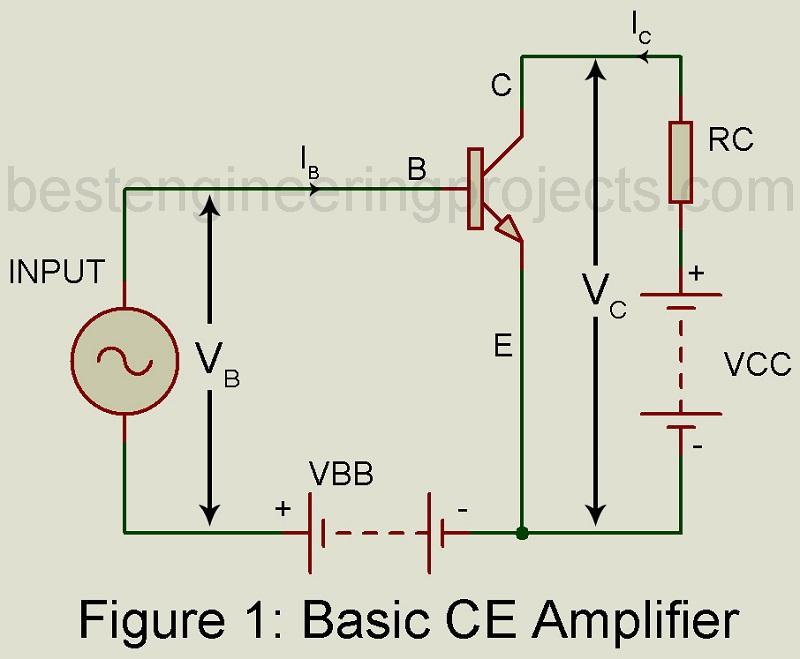 ce amplifier configuration