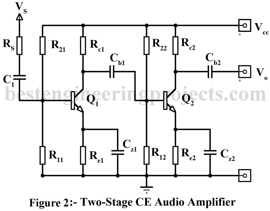 two stage CE audio amplifier