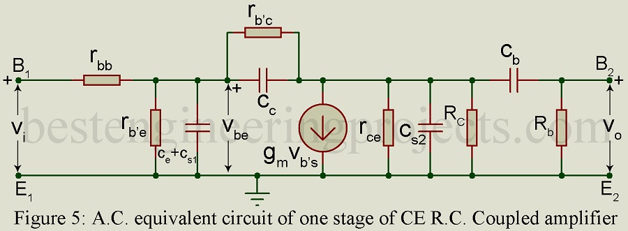 A.C. equivalent circuit of one stage of CE R.C. coupled amplifier