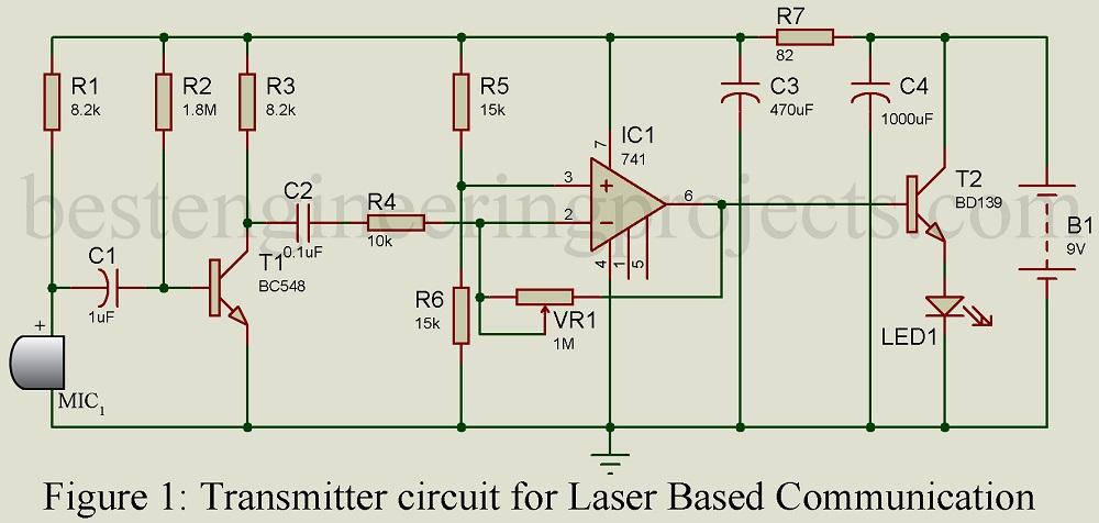 laser based communication link transmitter circuit
