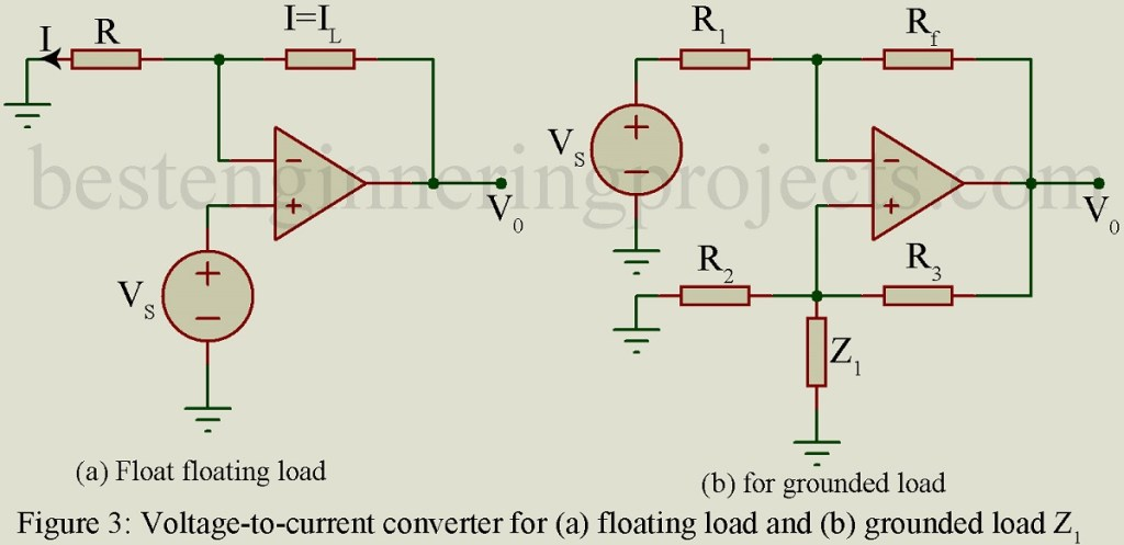 circuit of voltage to current converter