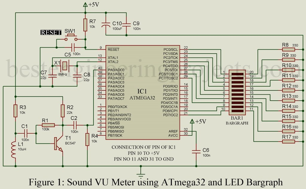 sound VU meter using ATmega31