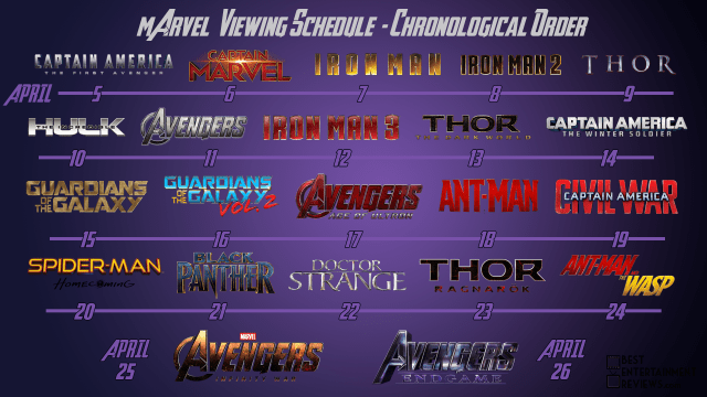 MCU Timeline - Chronological Order | Best Entertainment Reviews