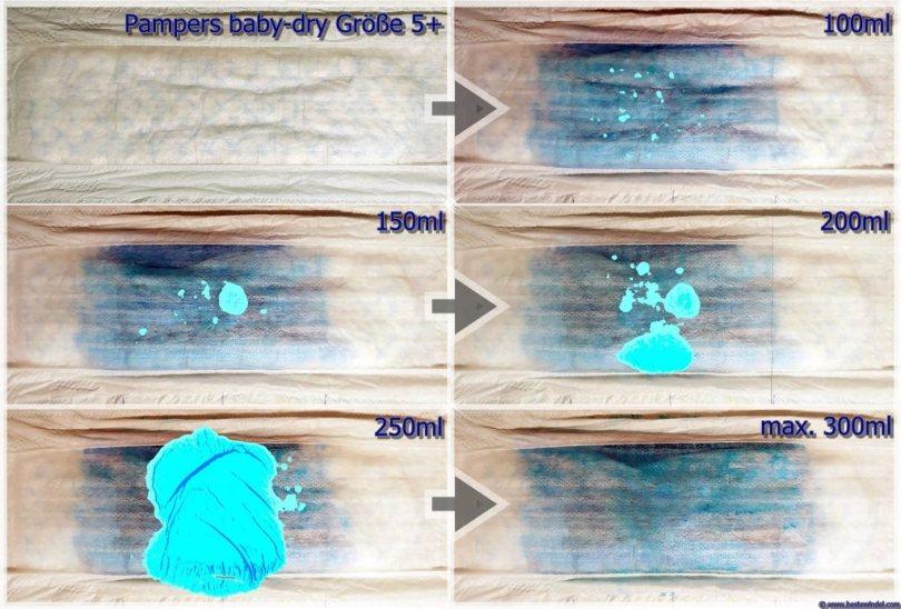 Saugstärke und Trockenheit grafische Darstellung Pampers baby-dry Größe 5+