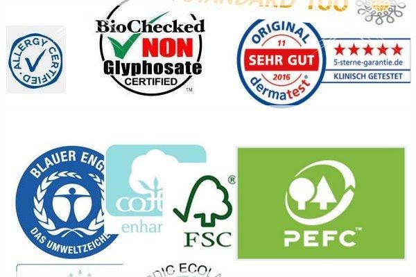 Umwelt- und Schadstoffzertifikationen