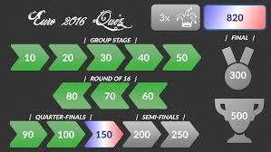 Euro Football Quiz App