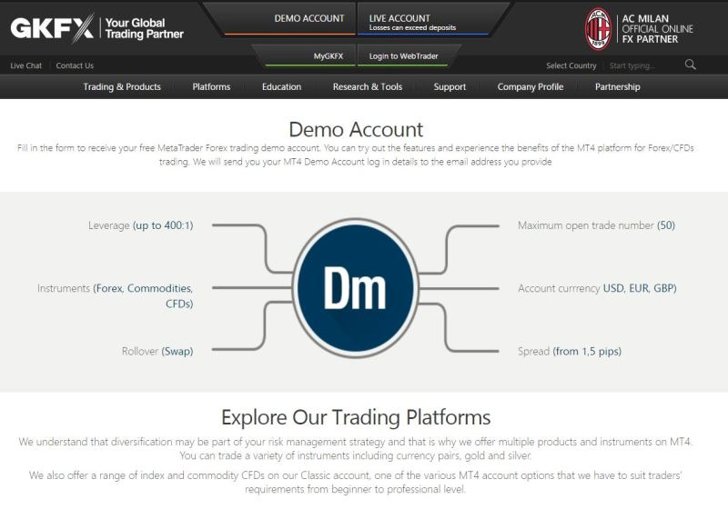 Forex Trading Demo Account Login - Profitable Forex ...