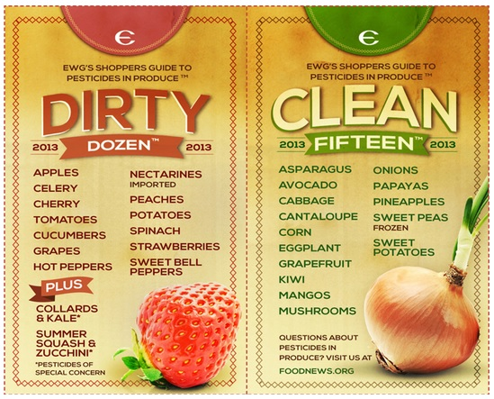 Image result for clean and dirty vegetables