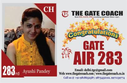 GATE 2016 Toppers AIR 283