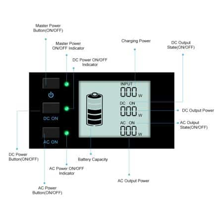 Pure Power Solar | Suaoki 400Wh Portable Solar Generator