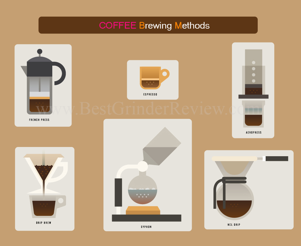 how-to-grind-coffee-beans-without-a-grinder