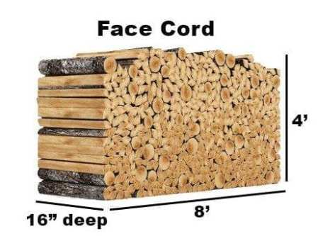 How Much is a face cord of Wood