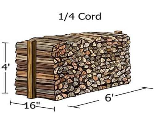 1/4 Cord of Wood - Best Home Gear