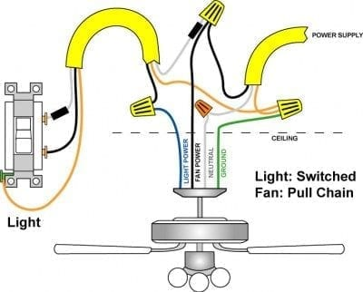 ceiling fan light connected to light switch