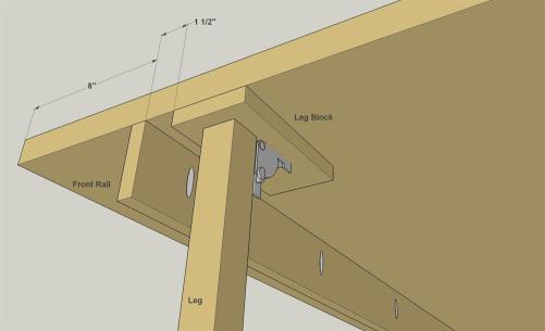 leg block for workbench