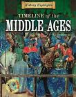 Timeline of the Middle Ages History Highlights
