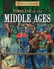 NEW Timeline of the Middle Ages History Highlights by Charlie Samuels