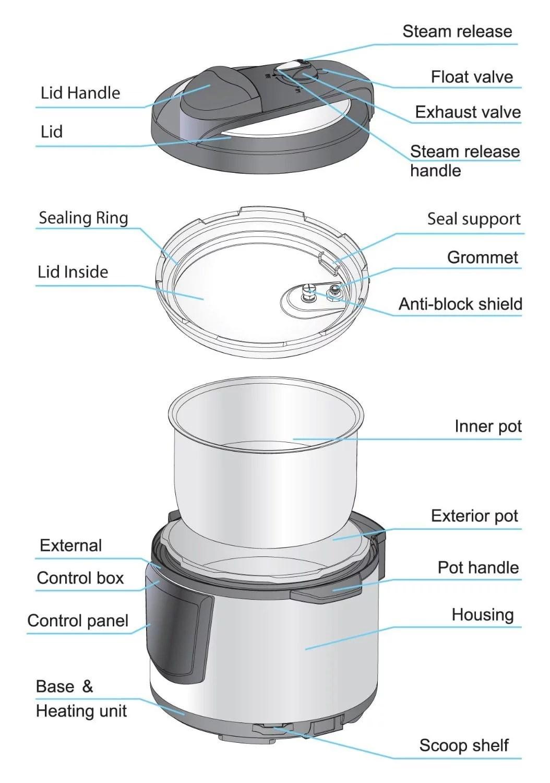 Instant Pot 6 in 1 6-Quart 1000-Watt (IP-LUX60)