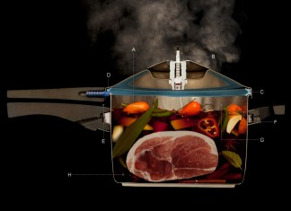 How Electric Pressure Cooker Work