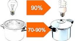 Energy Efficiency Of Electric Pressure Cooker