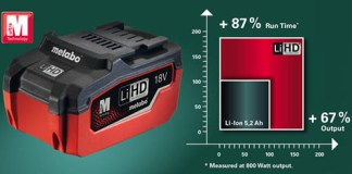 Power Tool Brands Don't Make Their Own Batteries