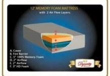 DynastyMattress Therapeutic Luxury 12-Inch Memory Foam
