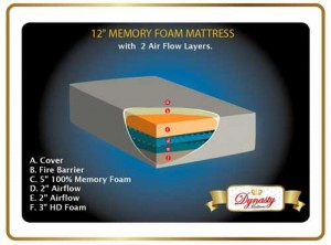 DynastyMattress Therapeutic Luxury 12-Inch Memory Foam