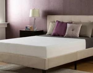 Sleep Master Memory Foam Mattress Review
