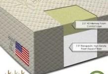 Brentwood 10″ HD Memory Foam Mattress Medium-Firm Review