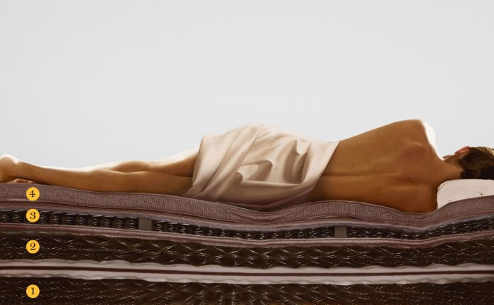 Best Mattress For Bad Back Review