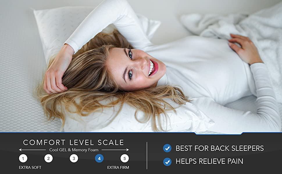 DynastyMattress New! CoolBreeze2-Firm Cooling Gel Memory Foam Mattress