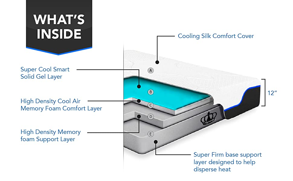 DynastyMattress New! CoolBreeze2-Firm Cooling Gel Memory Foam Mattress
