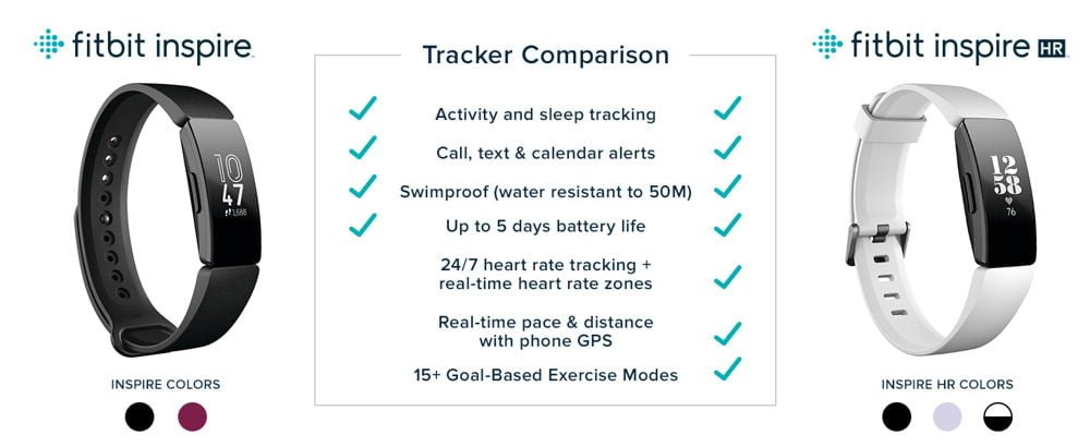 Fitbit Inspire HR Heart Rate and Fitness Tracker 2