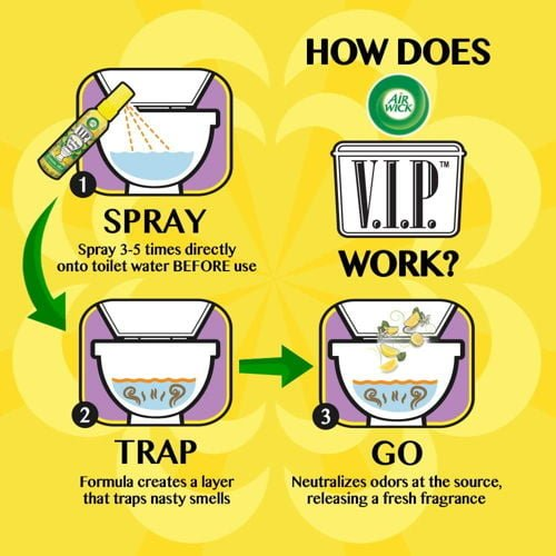 Air Wick VIP Pre Poop Spray 1