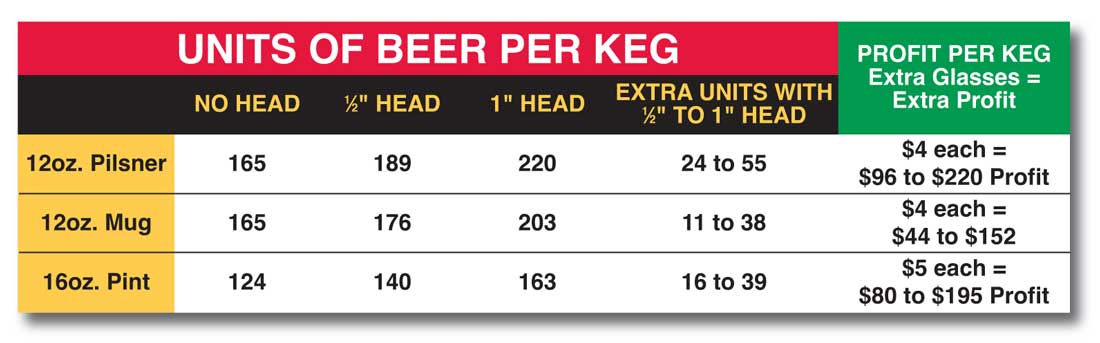 Beer Clean Glass Chart