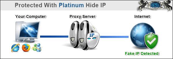 Platinum Hide IP Keygen