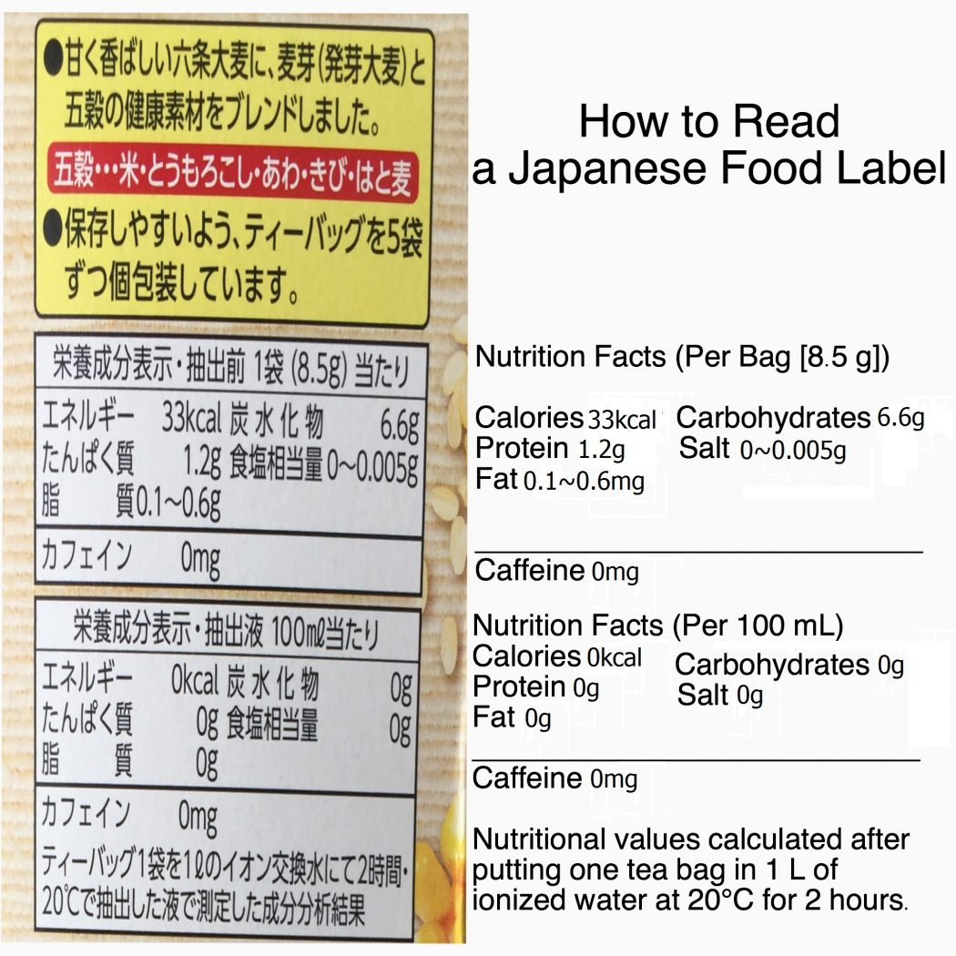 Reading Japanese Food Labels