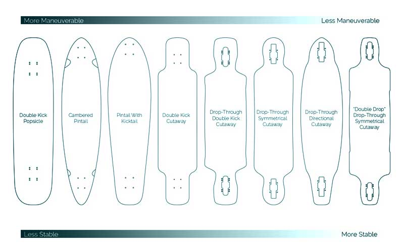Best Longboard Decks