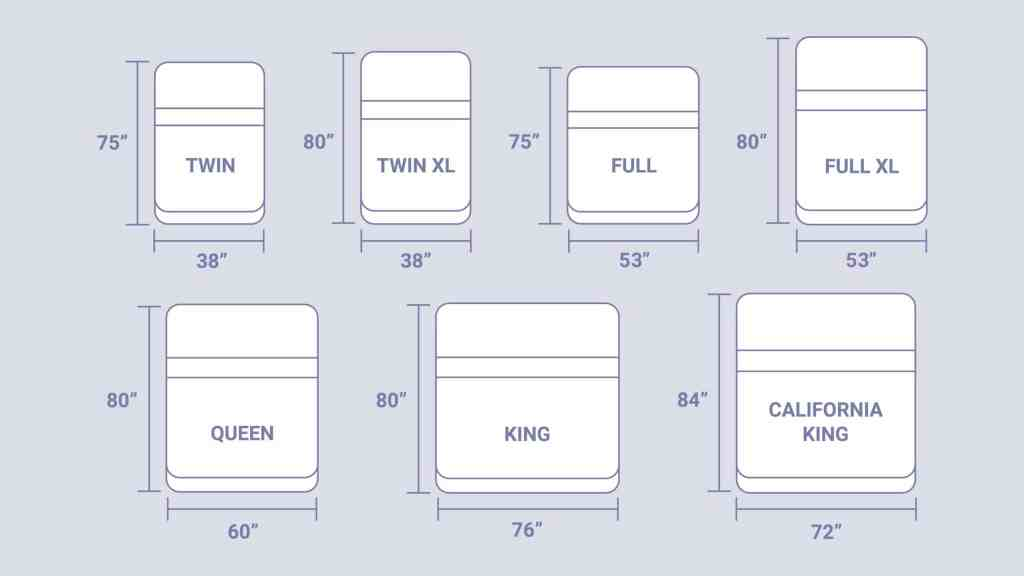 Mattress Sizes And Dimensions Guide, How Much Wider Is A King Bed From Queen