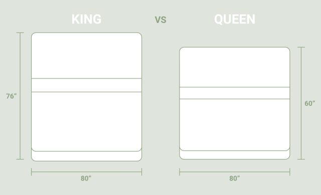 King-Vs-Queen-Mattress