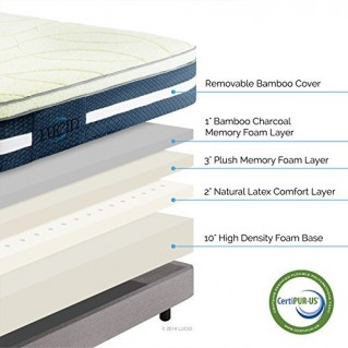 Pros Lucid 16 Inch Plush Memory Foam And Latex Mattress Four Layer Infused With