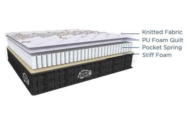 Centuary mattress design