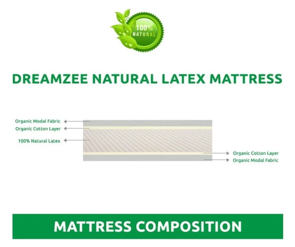 Dreamzee 100% Natural Latex Certified Mattress Review