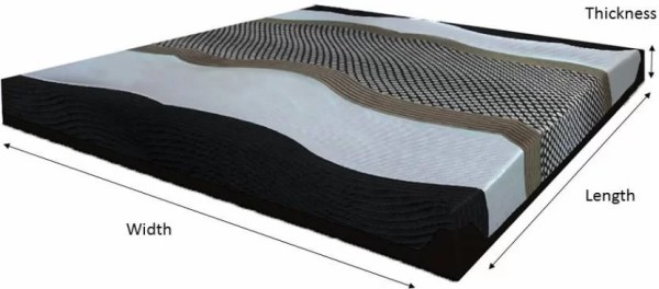 Sleepwell Nexa Mattress Review