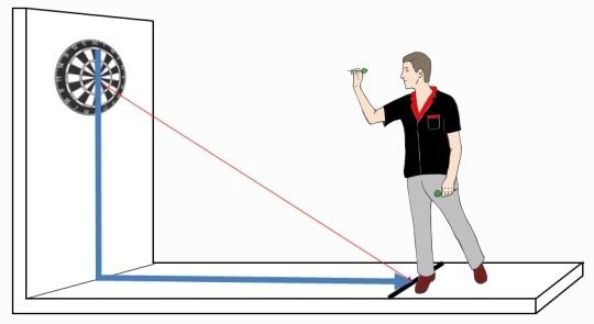 how-to-aim-darts