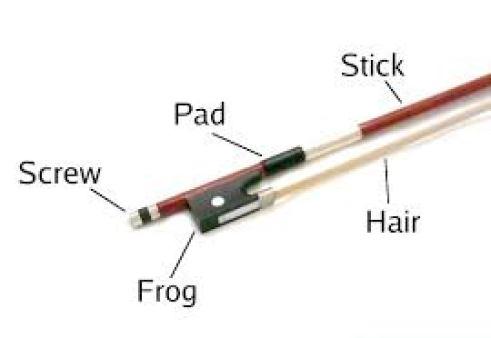 viola bow parts