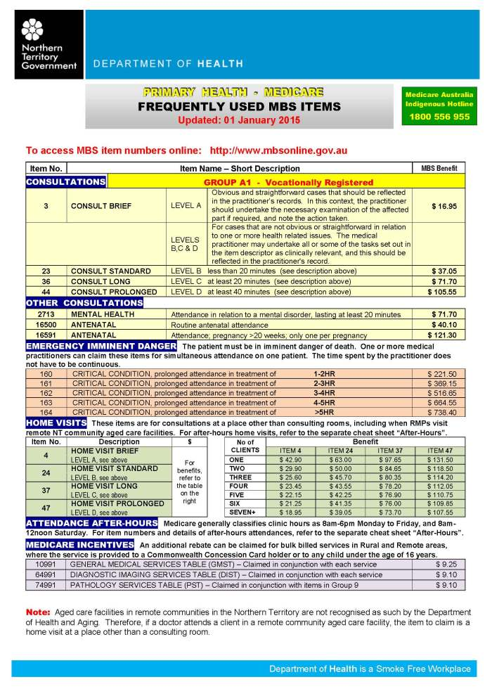 medicare_cheat_sheet_mbs_Page_1