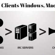 best irc clients windows mac and linux